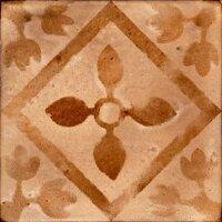 Керамическая плитка Керамин Гранада 3Д 20х20см